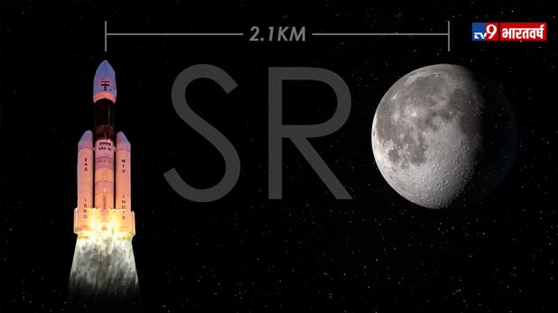 Chandrayaan 2, Chandrayaan 2 News, Chandrayaan 2 Mission, Failure of Chandrayaan 2, nasa on Chandrayaan 2, isro Chandrayaan 2, Chandrayaan 2 project cost, budget of Chandrayaan 2, Chandrayaan 2 cost, Chandrayaan 2 total cost, orbiter in Chandrayaan 2, Chandrayaan 2 speed, who is vikram in Chandrayaan 2
