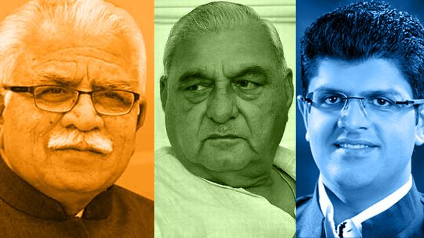Haryana election 2019